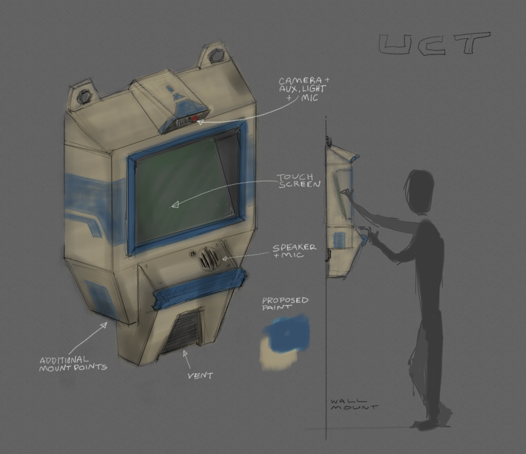 Communication terminal concept